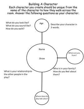 Character Development Graphic Organizer