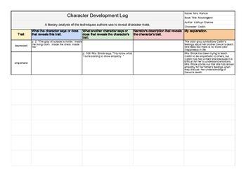 Character Development Log