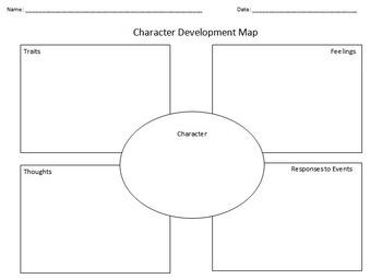 Character Development Map