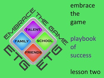 Character Development Program: Lesson 2- First Play of Success: It's Your Game