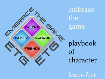 Character Development Program: Lesson 4- Say No to the Blame Game/Perseverance