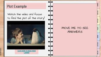 Character Development Slideshow