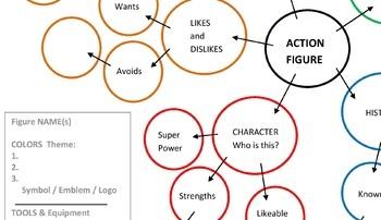 Character Development Templates - Set of 2