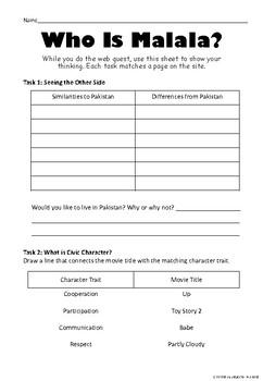 Character Development Webquest - Accompanies I Am Malala