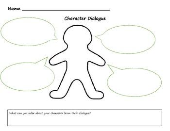 Character Dialogue Map