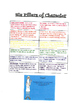 Character Education Activities for Middle School Students