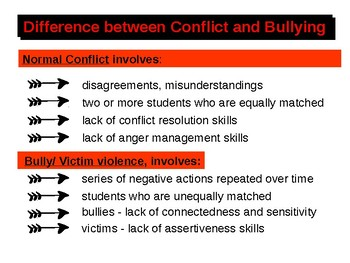 Character Education: Conflict vs. Bullying