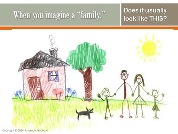 Family Relationships, Different Types of Families, Healthy Families