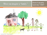 Family Relationships, Different Types of Families, Healthy