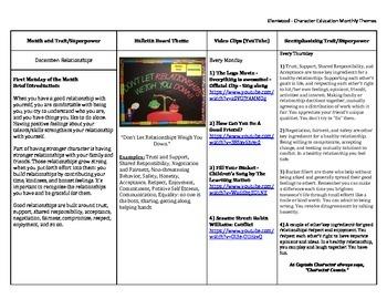Character Education School-Wide Program: Video Clips, Bulletin board ideas