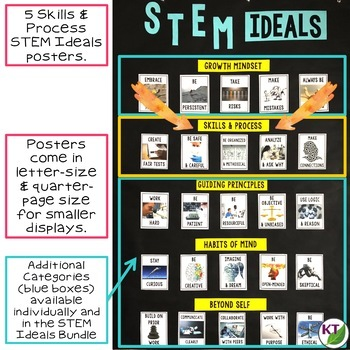 Character Education for STEM Classes Set 2: Skills and Process STEM Ideals