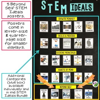 Character Education for STEM Classes Set 5: Beyond Self STEM Ideals