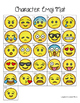 Character Emoji Analysis