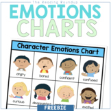 Character Emotions Charts