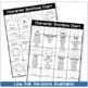 Character Emotions Charts
