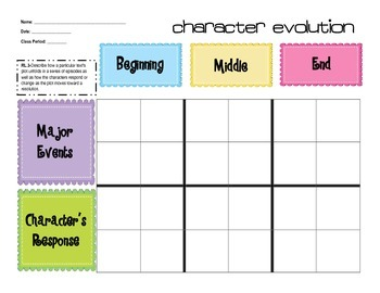 Character Evolution