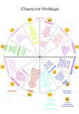 Character Feelings Chart