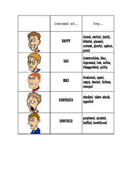 Character Feelings Synonyms Chart