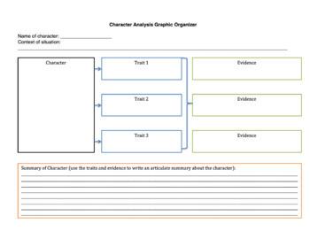 Character Graphic Organizer - Common Core Aligned