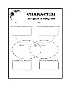 Character Graphic Organizer by Jami Pack's Books | TpT