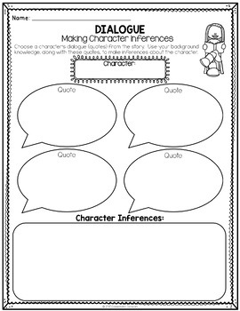 FREE Reading Fiction Graphic Organizers