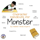 Character Handouts for Monster by Walter Dean Myers