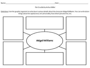 Character Handouts for the Play The Crucible by Arthur Miller