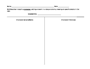 Character Inference Graphic Organizer RL4.3