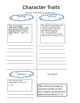 Character Inferencing in 4 Ways