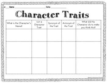 Character Inferring Chart