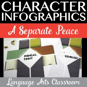 Character Infographics for A Separate Peace