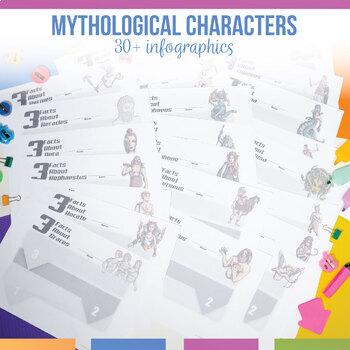 Character Infographics for Mythology