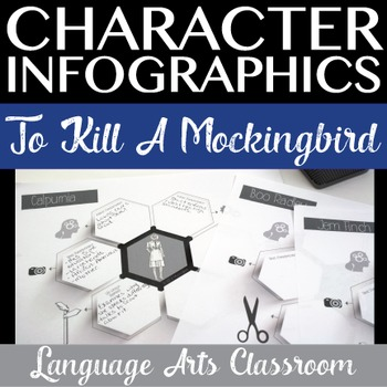 Character Infographics for To Kill A Mockingbird