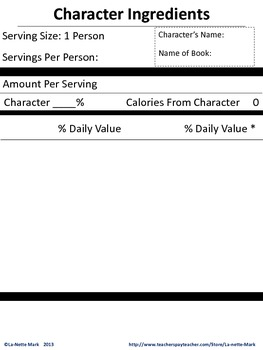 Character Ingredients Sheets (Great with Character Traits)