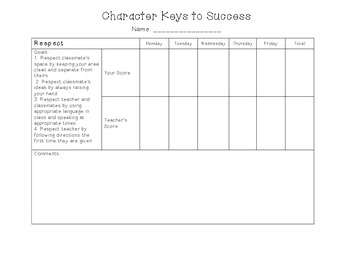 Character Keys to Success Classroom Management