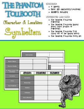 Character & Location Symbolism Chart