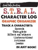 Character Log