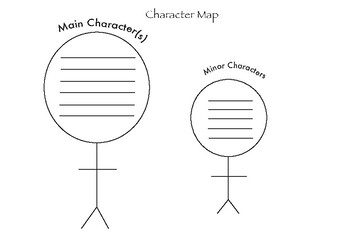 Character Map (1 sheet for $1)