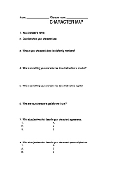 Character Map - Analyzing a Character