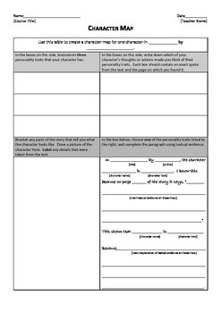 Character Map - Help your students write about characterization!