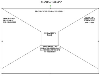 Character Map (Student Drawing Template For Visualizing Characters)