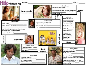 Character Map for Kathryn Stockett's The Help (Film or Novel)