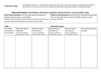 Character Map for Literary Analysis