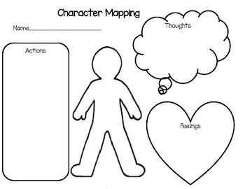 Character Mapping/Traits