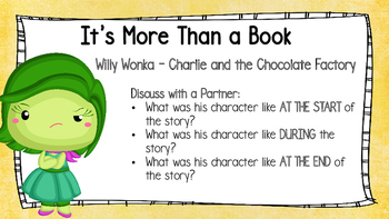 Character Mapping - Links to Sheena Cameron Comprehension Strategies
