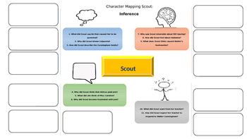 Character Mapping Scout - The Beginning