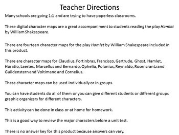 Character Maps for Hamlet by William Shakespeare Google Drive Edition