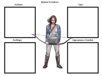 Character Maps for The Hunger Games by Suzanne Collins