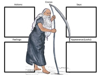Character Maps for the Gods and Goddesses of Greek Mythology