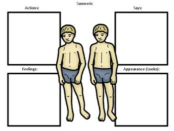 Character Maps for the Novel Lord of the Flies by William Golding